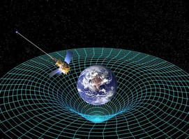 Gravity Probe B orbiting the Earth to measure space-time