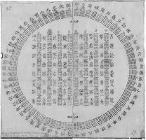 I Ching owned  by Gottfried Wilhelm Leibniz